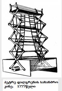 საბჭოთა სახანძრო ავტოკიბეები. განვითარების ისტორია 20-ე საუკუნის 20-30-იან წლებში