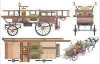 საცხენოსნო სახანძრო სვლა  XIX-XX  საუკუნეებში.